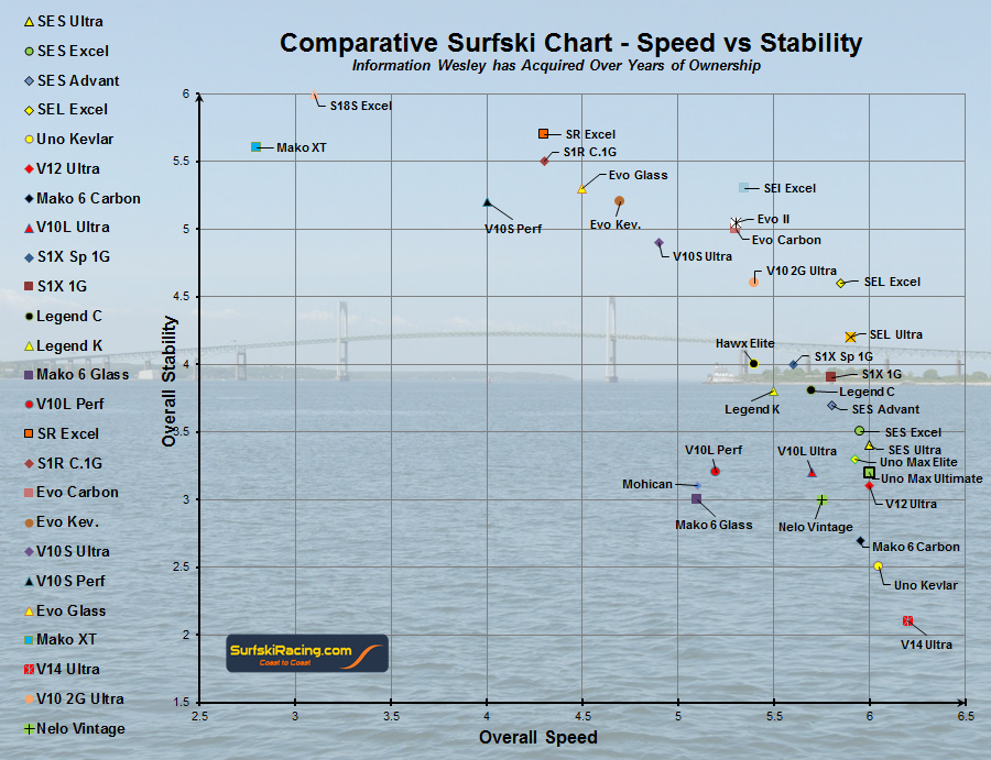 All-Surfskis-Chart-1_16_2014-v4