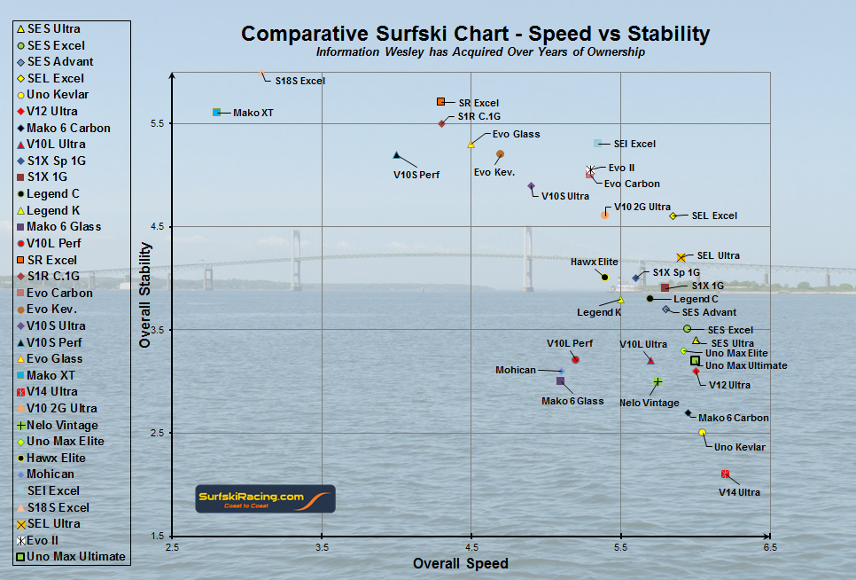 All-Surfskis-Chart-1_16_2014