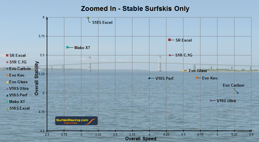 Stable-Surfskis-Chart-1_16_2014-V3