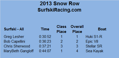 SNR2013_Final_Results