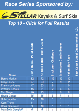 SurfskiRacing.com Race Series – 2013